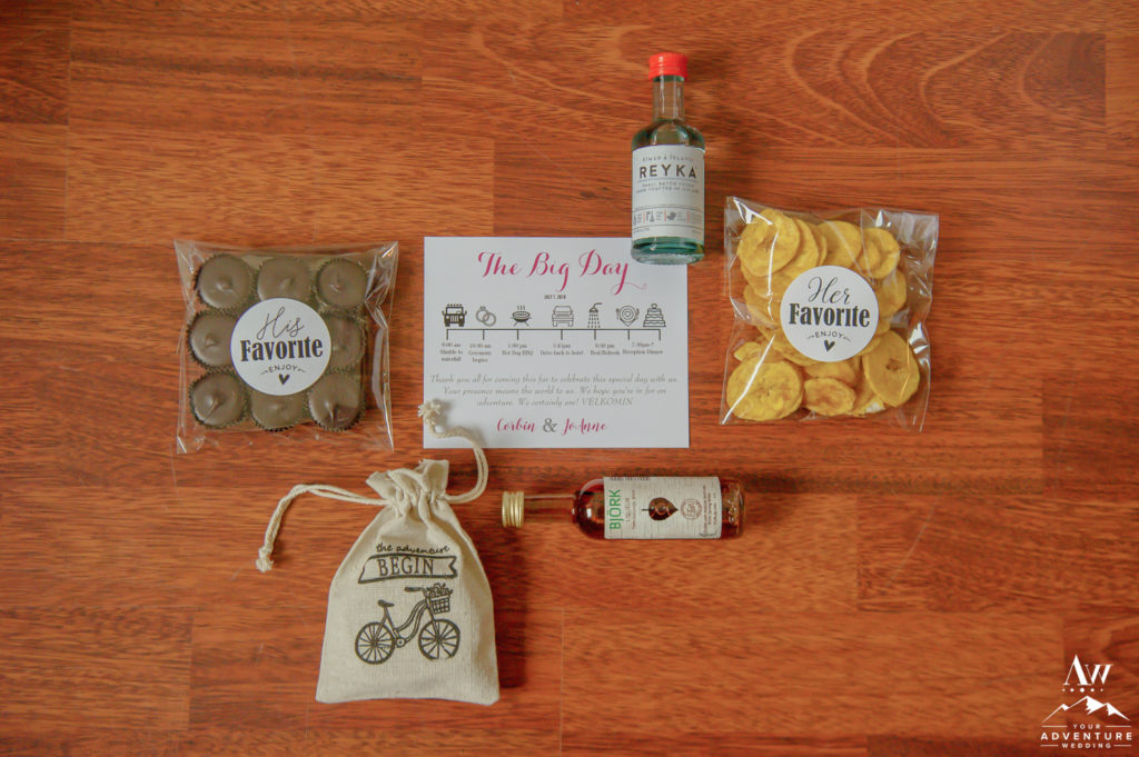 Iceland Wedding Welcome Bag